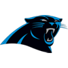 Panthers Carolina